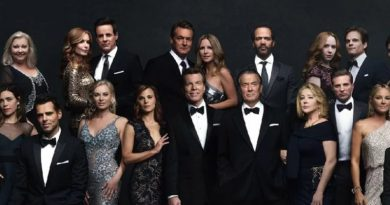 Young and the Restless News Rating Slide